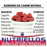 refeições coletivas para empresas em Embu Guaçú
